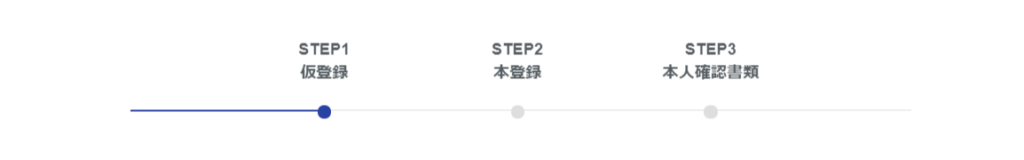 COOLの登録3STEPを表す画像です。仮登録、本登録、本人確認の3STEPで登録できます。